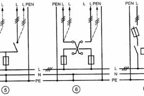 Совмещенные нулевые защитные и нулевые рабочие проводники (PEN-проводники)