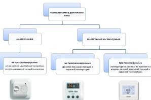 Подключение терморегулятора к электрическому теплому полу