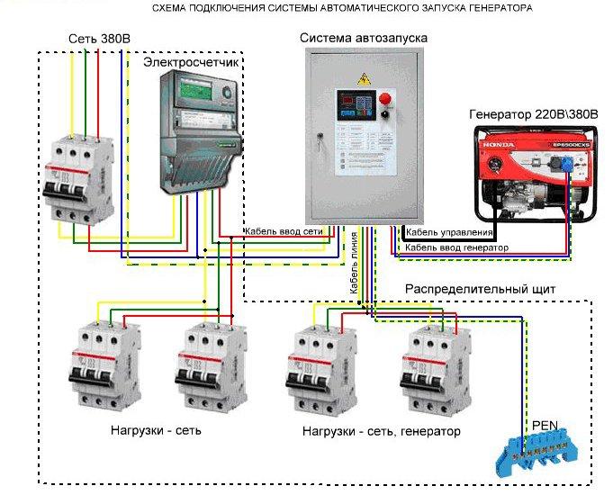 кгу електроенергія на власні потреби котельнею