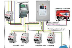 Бензиновый генератор с автоматическим запуском