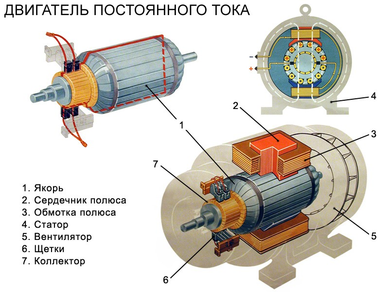 Модель тепловой машины своими руками