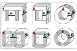 Магнитопроводы трансформатора