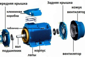 Как разобрать электродвигатель?