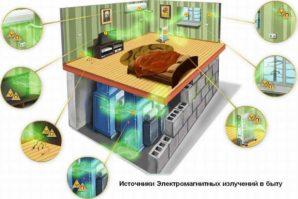 Как защититься от электромагнитного излучения?