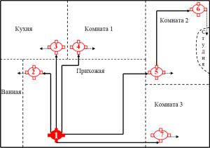Монтаж распределительной коробки