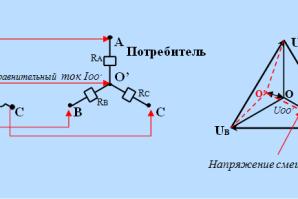 Подключение регулятора скорости вентилятора: схема, инструкция