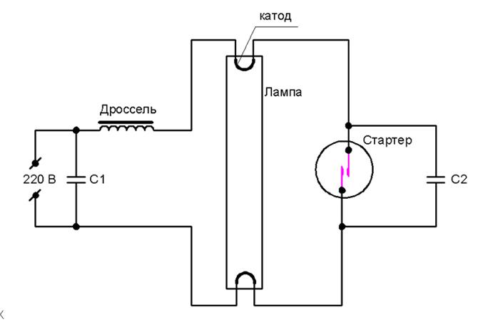 Стартер для люминесцентных ламп