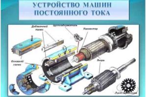 Принцип действия генератора тока: как он работает?