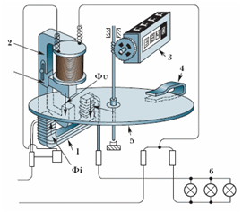 Виды счетчиков электроэнергии: аналоговые и цифровые