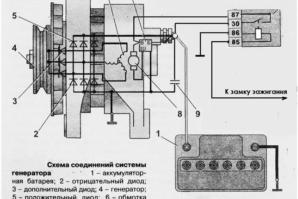 Ремонт генератора автомобиля своими руками