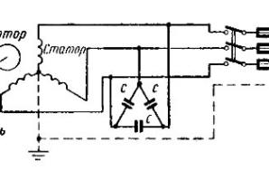 Ремонт электростанции: возможные неисправности генератора и двигателя