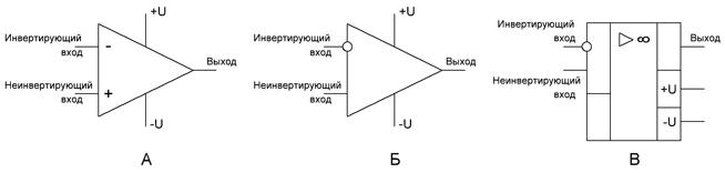Операционный усилитель и компаратор в аналоговых микросхемах