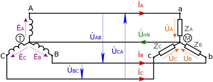 Обрыв нуля или нейтрали в трехфазной сети