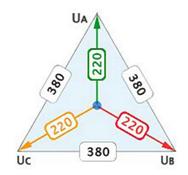 Реле контроля трехфазного напряжения: предназначение и применение