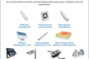 Преимущества и применение светодиодного освещения