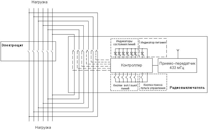 Дистанционное управление светом при помощи радиовыключателя