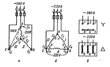 Трехфазный асинхронный двигатель