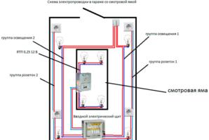 Электропроводка в гараже: основные моменты