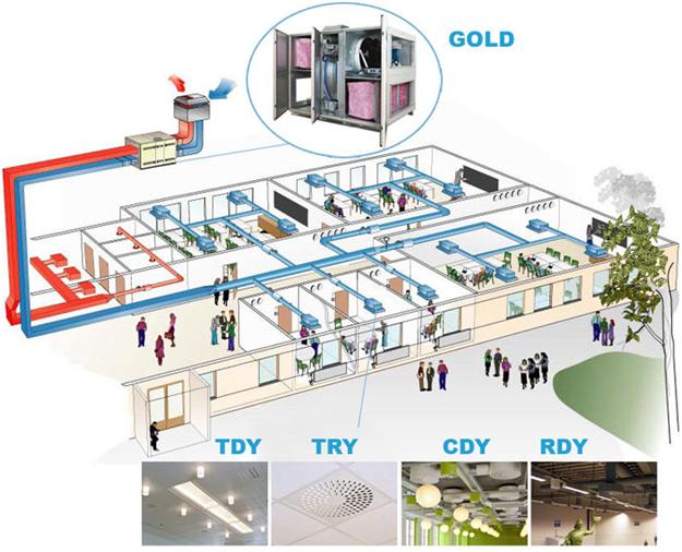 Электроснабжение систем вентиляции