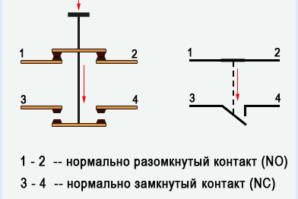Подключение магнитного пускателя с тепловым реле