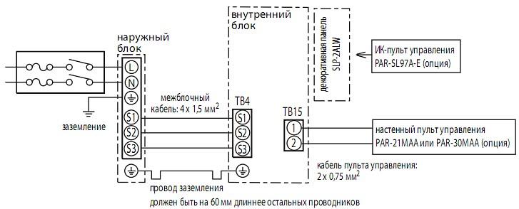 Способы подключения кондиционера к электросети