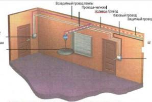 Подключение проходного двухклавишного выключателя