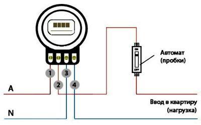 Как правильно выбрать и подключить однофазный счетчик электроэнергии