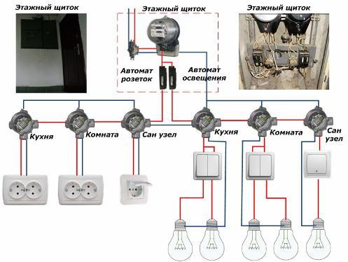 Электропроводка в квартире: типовая схема разводки