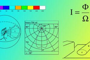 Светотехнические величины: световой поток, сила света, освещенность, светимость, яркость