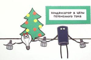 Конденсатор в цепи переменного тока